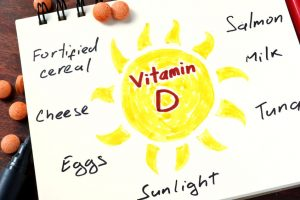 Vitamin D with sources of where to get it