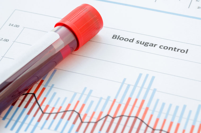 write research paper diabetes