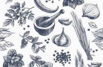 Herbs for Thyroid Health