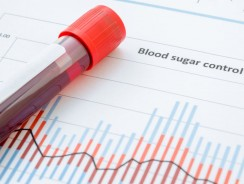 Thyroid and Blood Sugar Relationship