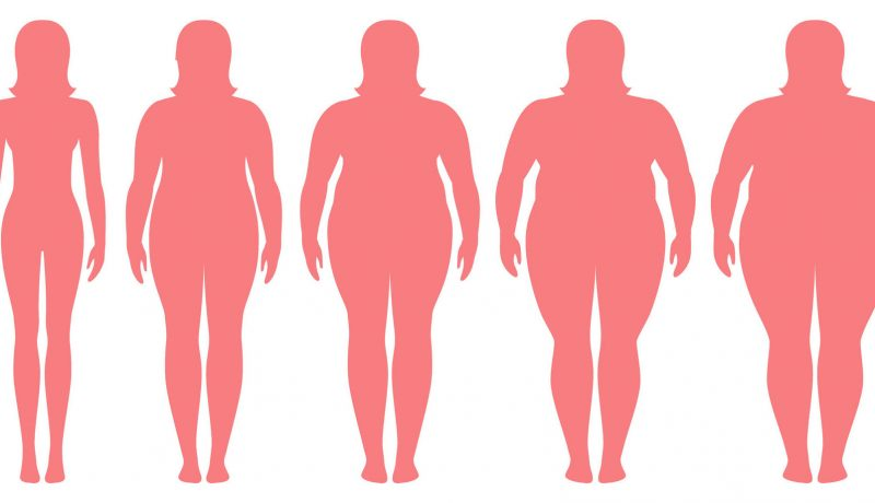 How Can Eating Disorders Affect The Thyroid?