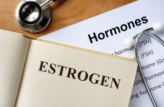 Estrogen and Thyroid Relationship