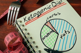 Ketogenic Diet and Hypothyroidism