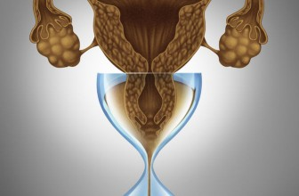 Menopause Effect on the Thyroid