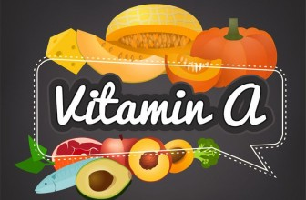 Benefits of Vitamin A for the Thyroid