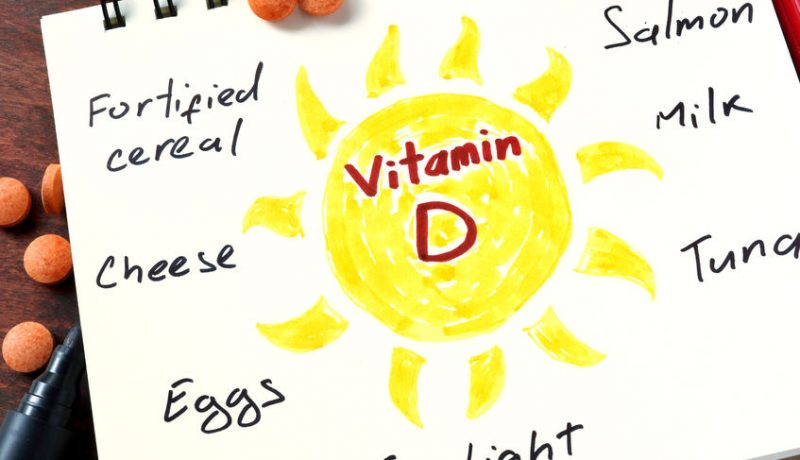 Vitamin D Deficiency and Thyroid Relationship