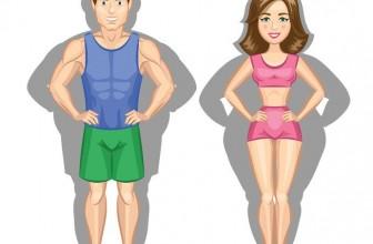 Wellbutrin for weight loss
