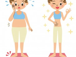 Weight Gain And Thyroid Disorders