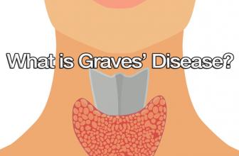 What is Graves' Disease?